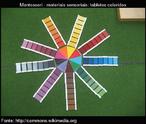 Caixas com comprimidos para dentro. As laterais são feitas geralmente de madeira ou plástico. O meio é pintado de madeira ou plástico. A única diferença entre eles é a cor no meio. Existem três caixas de cor. A primeira tem as três cores primárias (vermelho, azul e amarelo). A segunda tem 12 cores diferentes. A terceira caixa conta com nove cores, mas em graus diferentes do claro ao escuro.