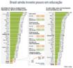 O infográfico ilustra quanto o Brasil investe por aluno da Educação Básica e Superior, e o salário inicial anual de professores do Ensino Médio. Possibilita refletir sobre a valorização da educação nos diferentes países.