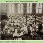 Sala de aula em 1908.